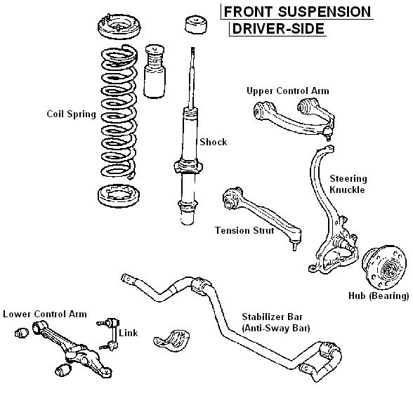 jeep front end suspension diagram  jeep  free engine image