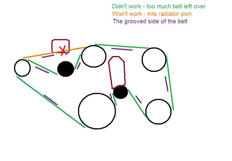 05 5 7 serpentine diagram and how  : serpentine diagram - findchart.co